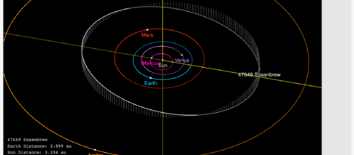 Map showing orbit of minor planet Susanbrew in the solar system